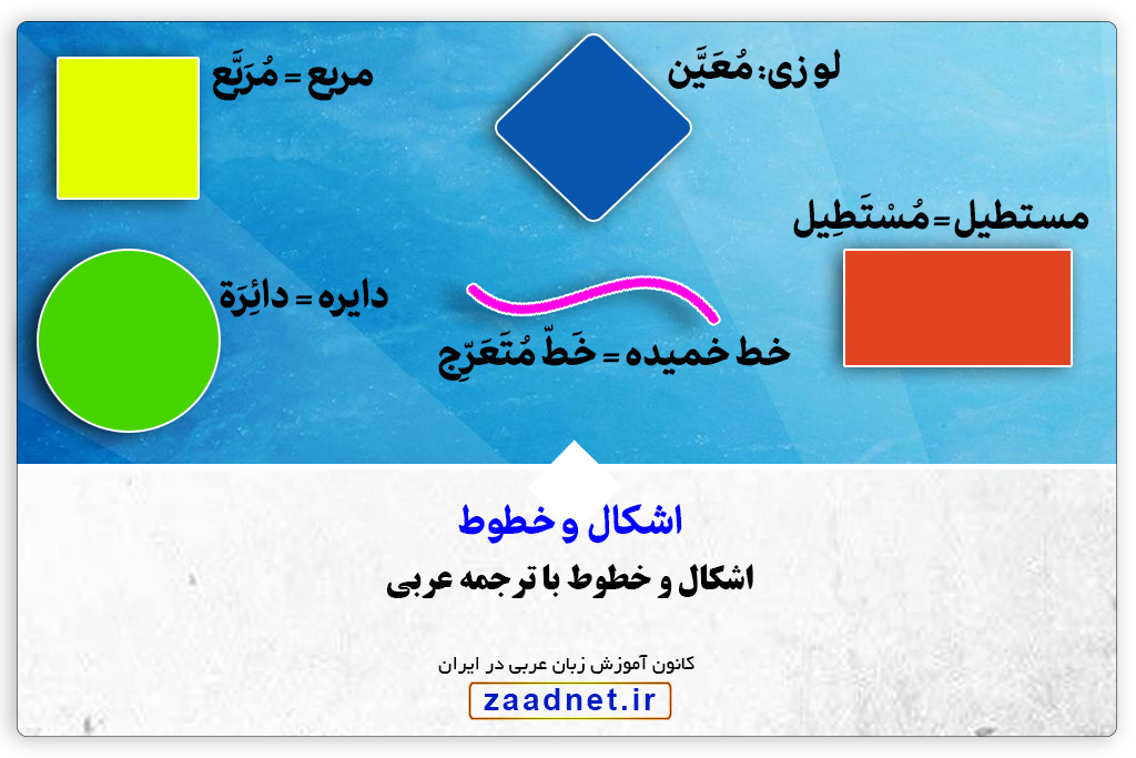 ریاضیات و اشکال هندسی به عربی